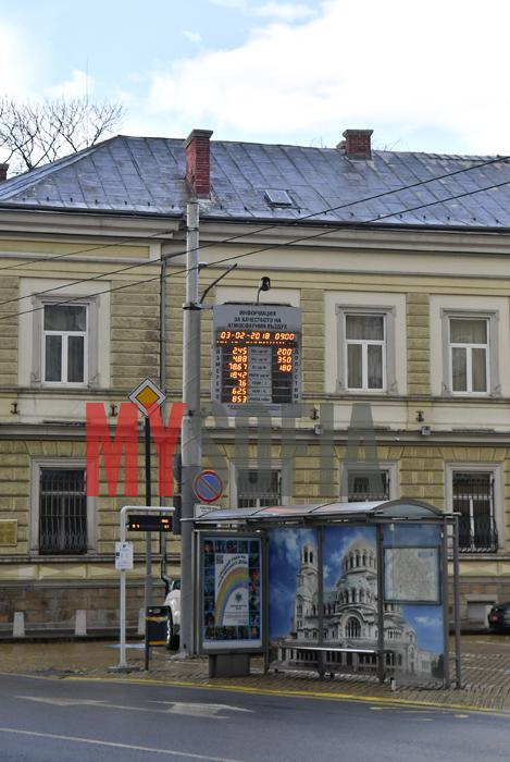 Sofia-air-polution-levels
