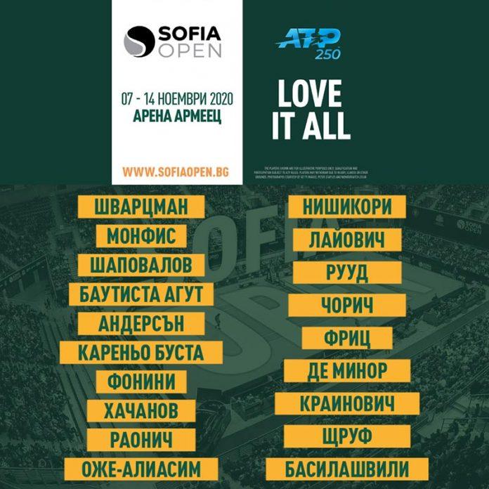 sofia-open-2020-Players